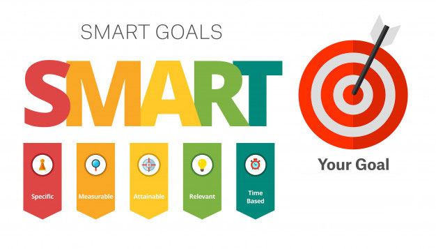 smart goal setting priortize goals
